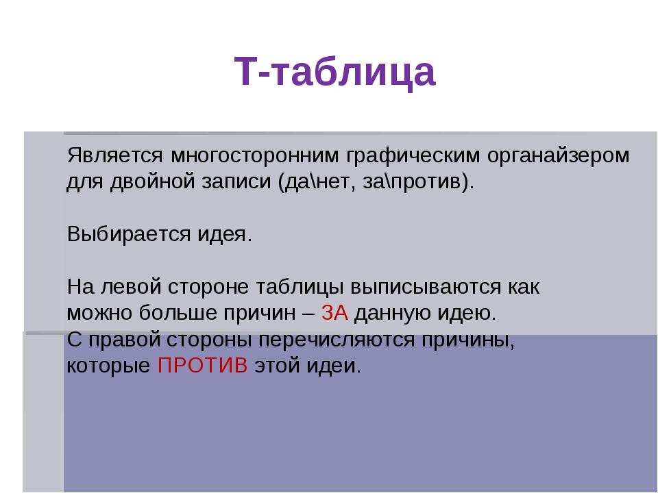 Является многосторонним графическим органайзером для двойной записи (да\нет,...