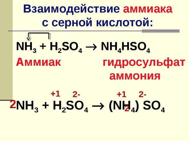Взаимодействие аммиака с серной кислотой: NH3 + H2SO4  NH4HSO4 Аммиак гидрос...
