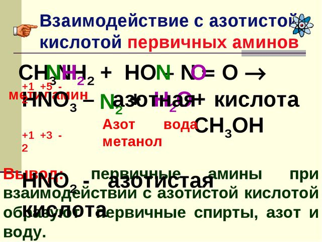 Взаимодействие с азотистой кислотой первичных аминов Вывод: первичные амины п...