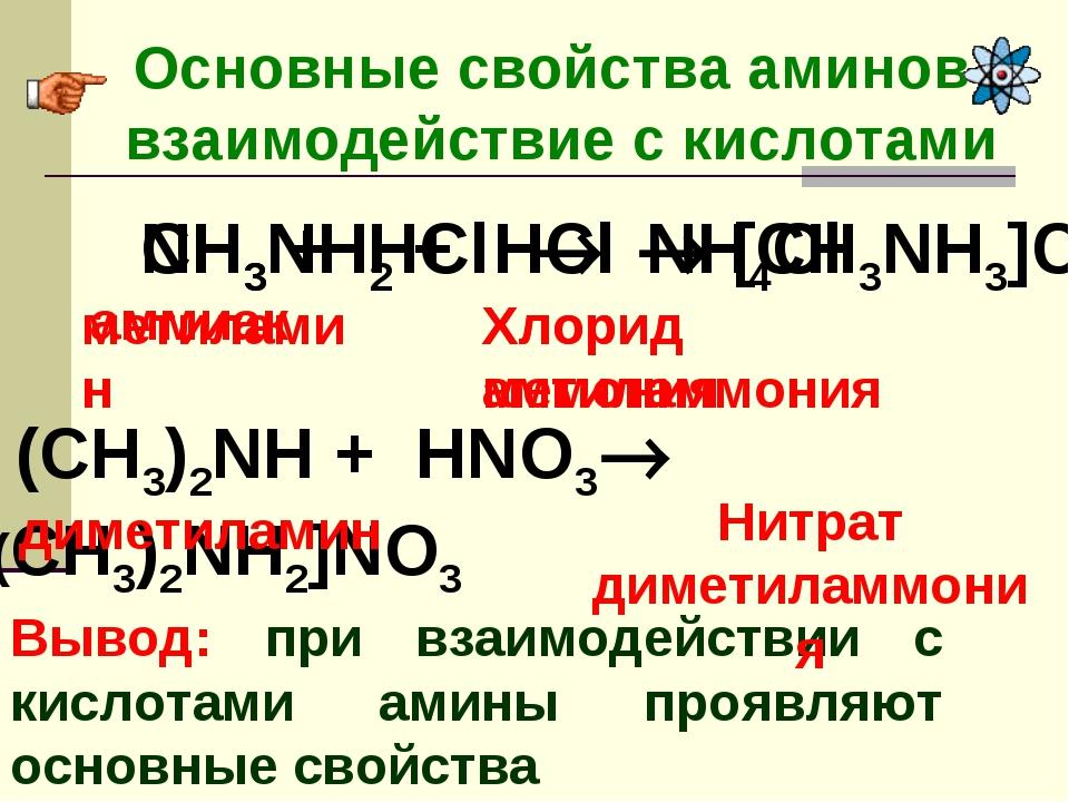 Основные свойства аминов- взаимодействие с кислотами Вывод: при взаимодействи...