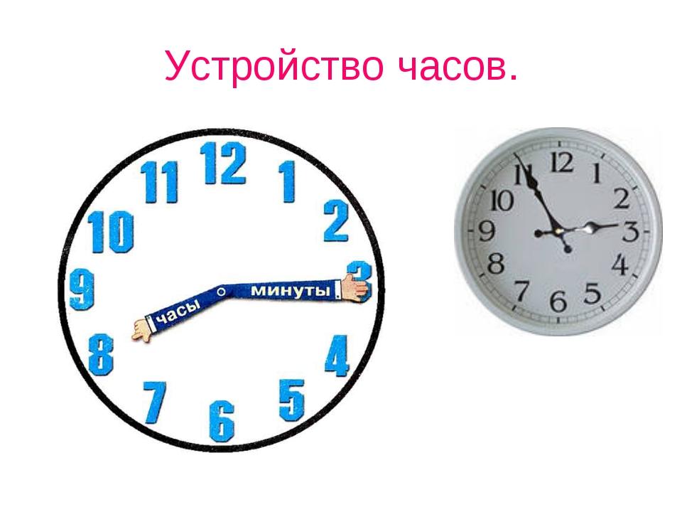 Устройство часов.
