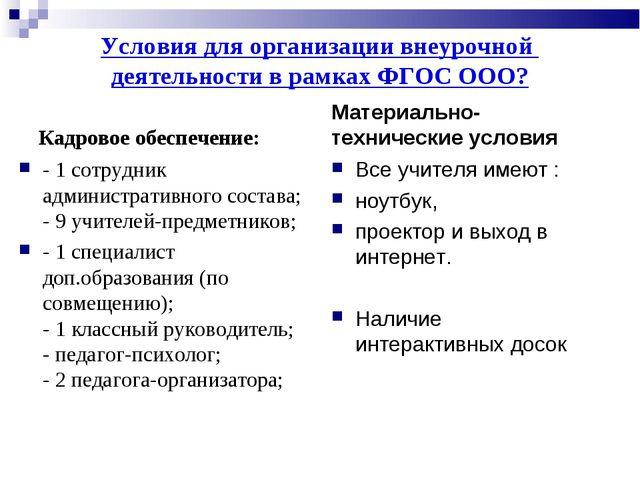 Условия для организации внеурочной деятельности в рамках ФГОС ООО? Кадровое о...