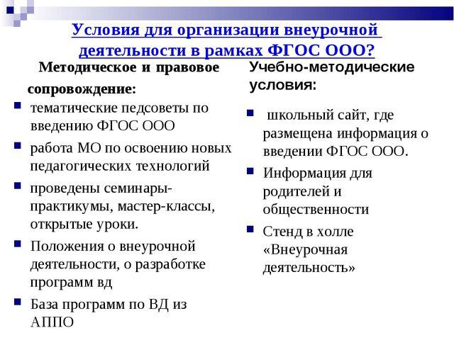 Условия для организации внеурочной деятельности в рамках ФГОС ООО? Методическ...