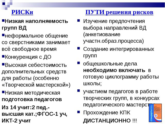 РИСКи Низкая наполняемость групп ВД неформальное общение со сверстниками зани...