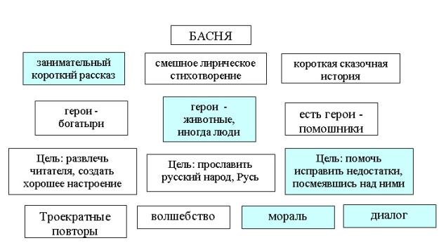C:\Users\Михаил и Ульяна\Desktop\картинки басни\174787_html_4fb6f84d.png