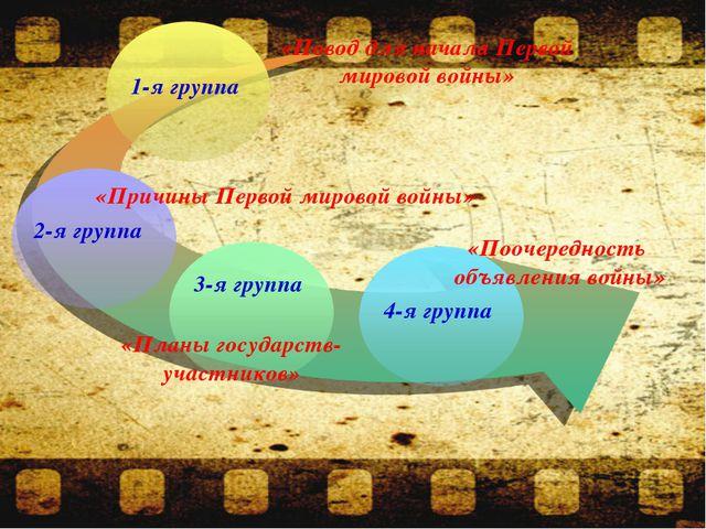 1-я группа 2-я группа 3-я группа 4-я группа «Повод для начала Первой мировой...