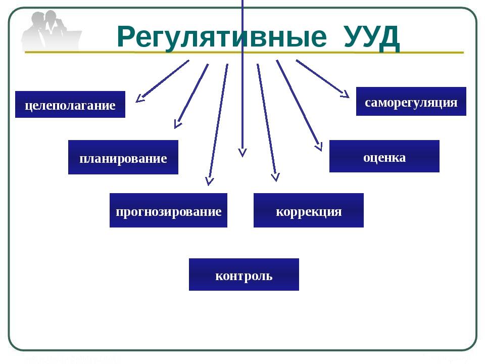 Возможности языка регулятивная индивидуально