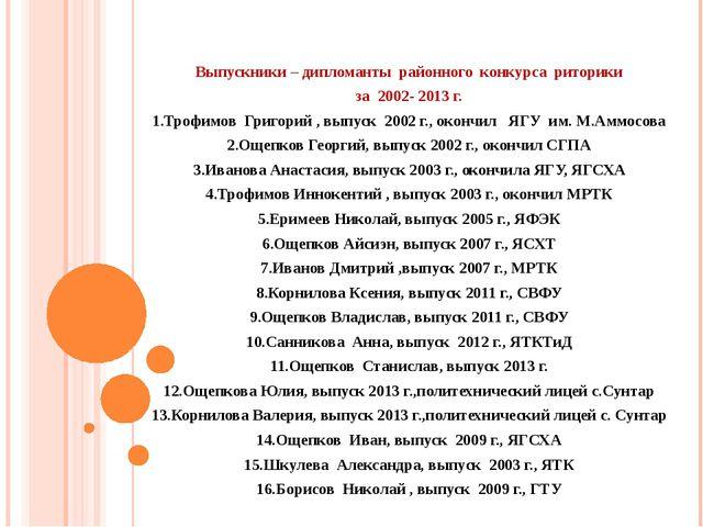 Выпускники – дипломанты районного конкурса риторики за 2002- 2013 г. 1.Трофи...