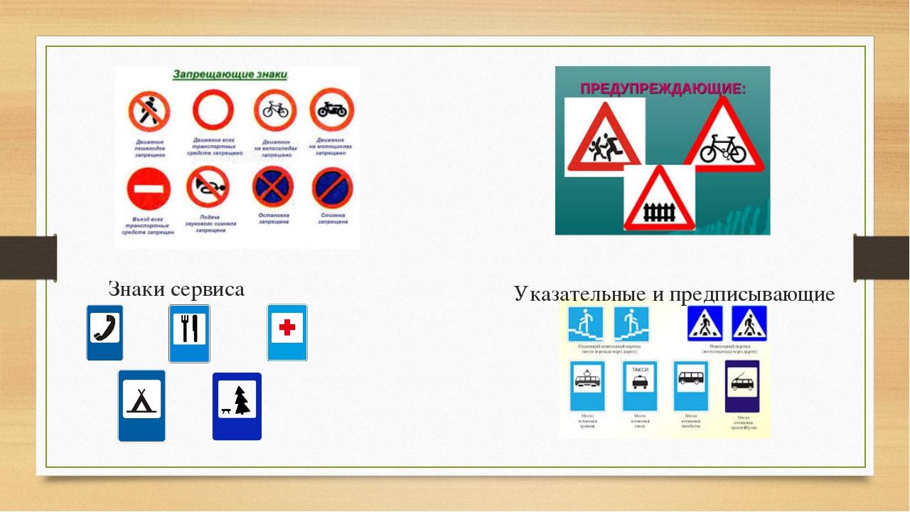 Знаки сервиса Указательные и предписывающие
