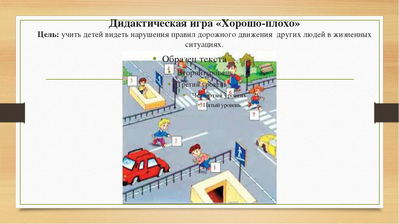Дидактическая игра «Хорошо-плохо» Цель: учить детей видеть нарушения правил д...
