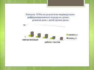 Контроль ЗУНов по результатам индивидуально-дифференцированного подхода на у