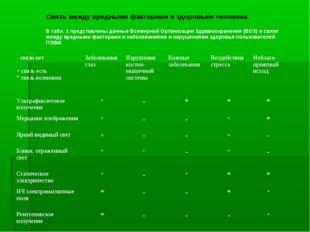 Связь между вредными факторами и здоровьем человека. В табл. 1 представлены