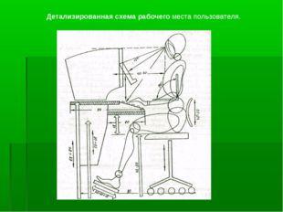 Детализированная схема рабочего места пользователя.