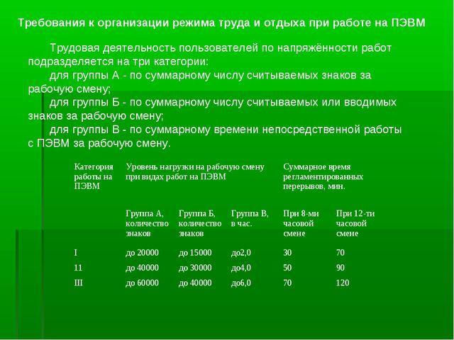 Требования к организации режима труда и отдыха при работе на ПЭВМ Трудовая де...