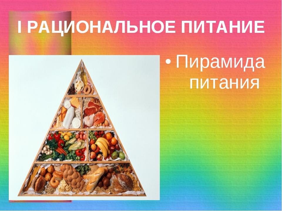 I РАЦИОНАЛЬНОЕ ПИТАНИЕ Пирамида питания