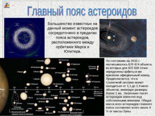 Большинство известных на данный момент астероидов сосредоточено в пределах по