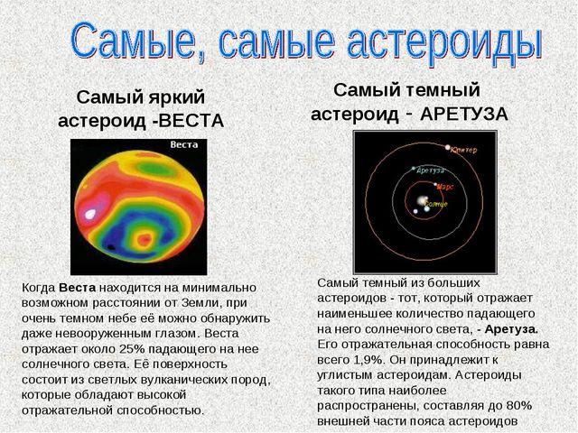 Самый темный астероид - АРЕТУЗА Когда Веста находится на минимально возможном...
