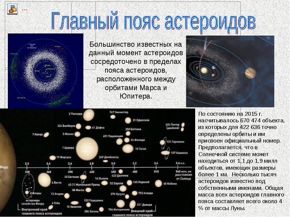 Большинство известных на данный момент астероидов сосредоточено в пределах по...