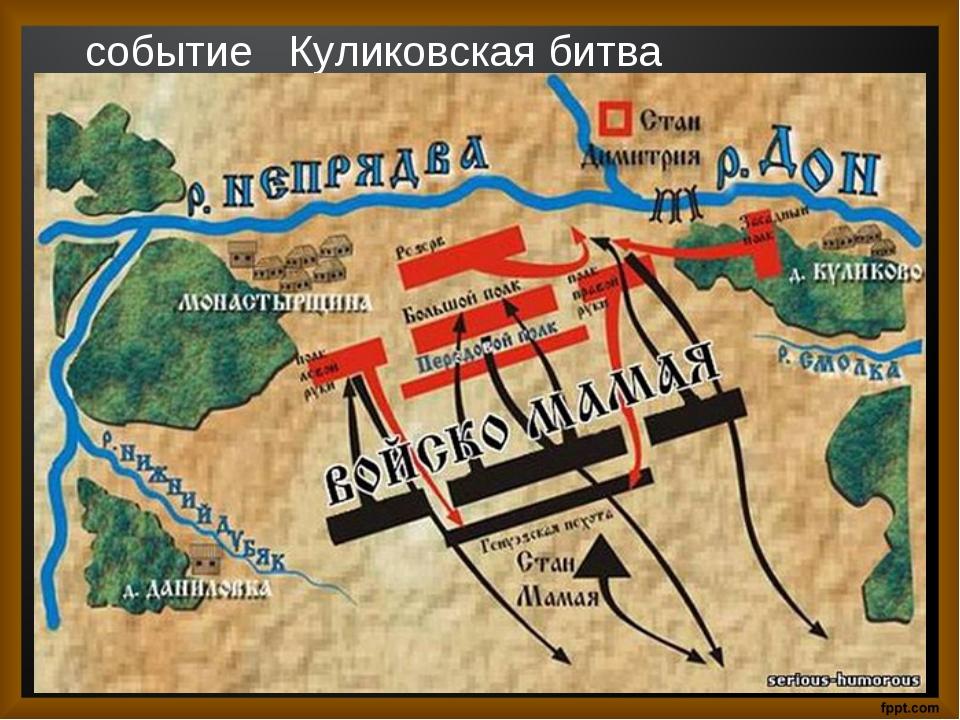 событие Куликовская битва