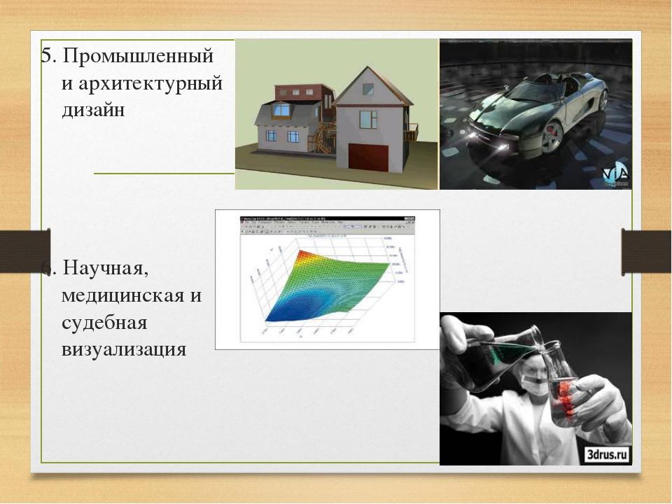 5. Промышленный и архитектурный дизайн 6. Научная, медицинская и судебная виз...
