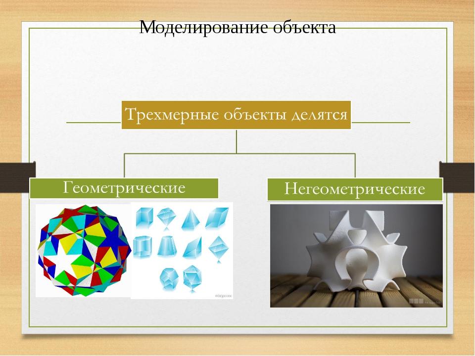 Моделирование объекта Шарова Татьяна Викторовна