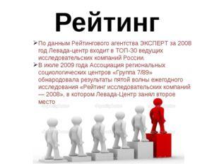 Рейтинг По данным Рейтингового агентства ЭКСПЕРТ за 2008 год Левада-центр вхо