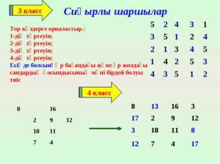 Сиқырлы шаршылар 3 класс Тор көздерге орналастыр.: 1-дің төртеуін; 2-дің төрт