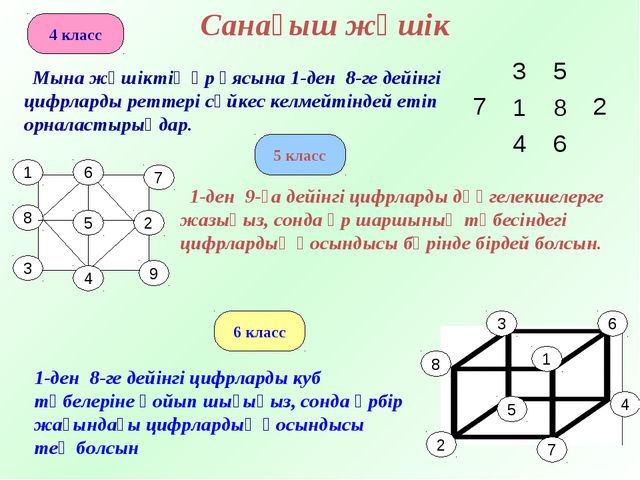 Санағыш жәшік 4 класс Мына жәшіктің әр ұясына 1-ден 8-ге дейінгі цифрларды ре...