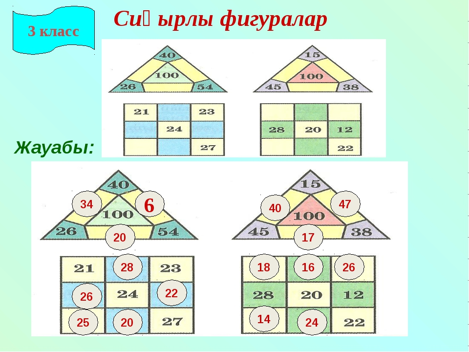 Сиқырлы фигуралар 3 класс Жауабы: 6 34 47 40 20 17 24 14 16 26 18 28 26 20 22...
