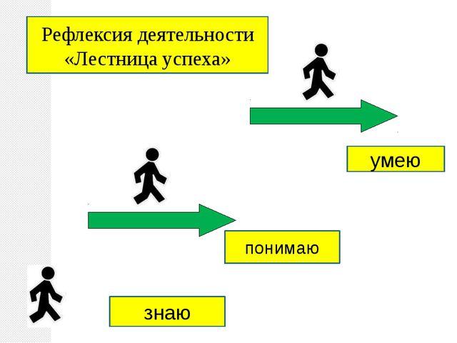 Рефлексия деятельности «Лестница успеха» знаю понимаю умею