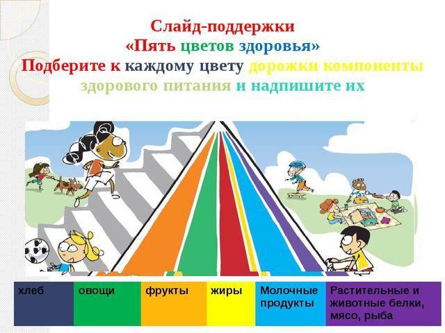 Слайд-поддержки «Пять цветов здоровья» Подберите к каждому цвету дорожки комп...