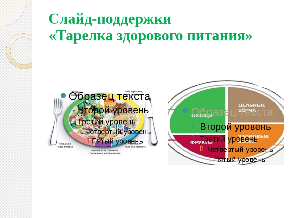 Слайд-поддержки «Тарелка здорового питания»