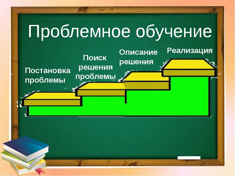 Проблемное обучение Постановка проблемы Поиск решения проблемы Описание решен...