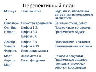 Перспективный план МесяцыТема занятийЗадания занимательной математики испо