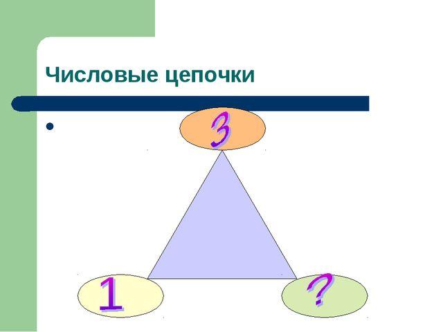 Числовые цепочки