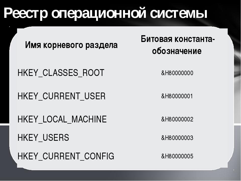 Реестр операционной системы Имя корневого раздела Битовая константа-обозначен...