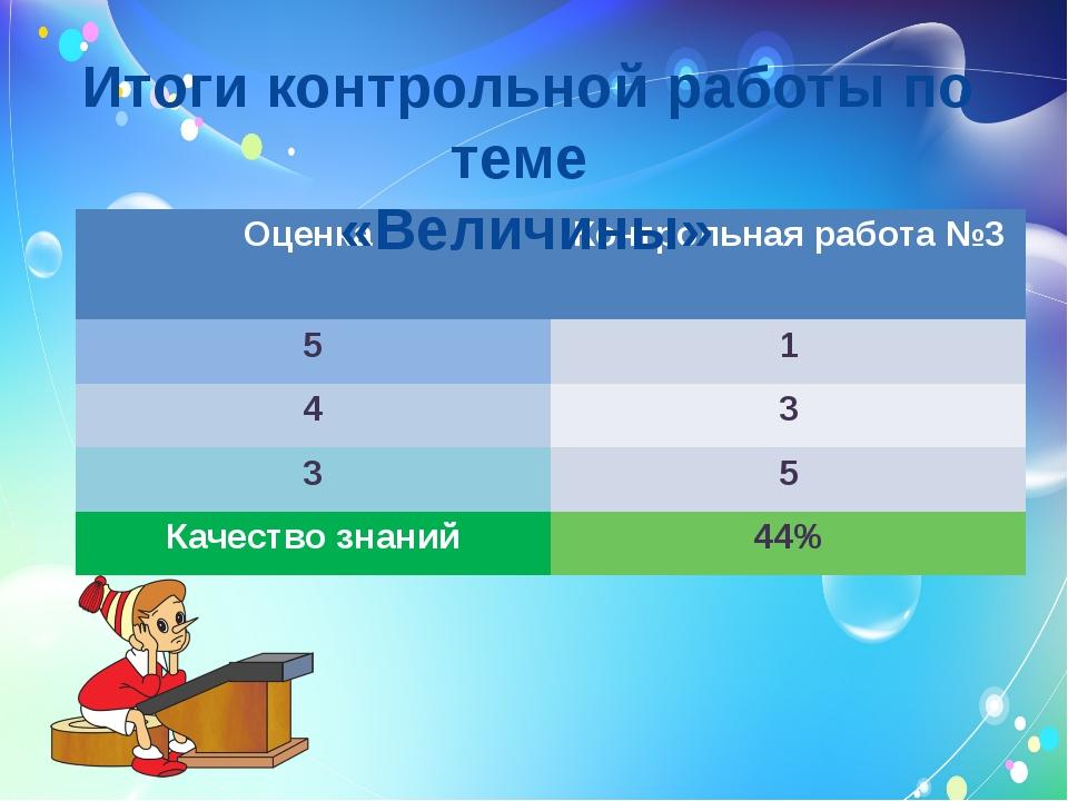 Итоги контрольной работы по теме «Величины» Оценка Контрольная работа №3 5 1...