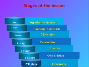 Consalidation Practice Organization moment I stage II stage III stage IV sta