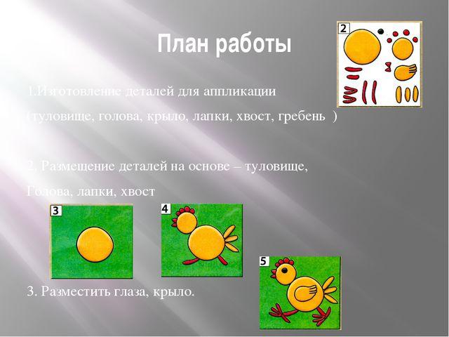 План работы 1.Изготовление деталей для аппликации (туловище, голова, крыло, л...