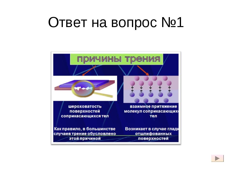 Ответ на вопрос №1