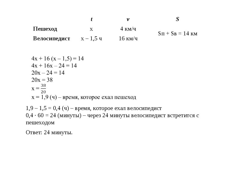 1,9 – 1,5 = 0,4 (ч) – время, которое ехал велосипедист 0,4 · 60 = 24 (минуты)...