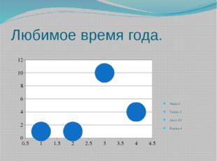 Характеристика класса В классе 16 человек. Средний рост – 153см. Самый низкий
