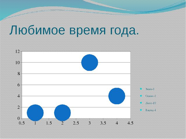 Характеристика класса В классе 16 человек. Средний рост – 153см. Самый низкий...