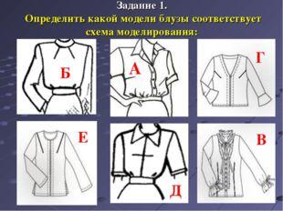 Задание 1. Определить какой модели блузы соответствует схема моделирования: Б