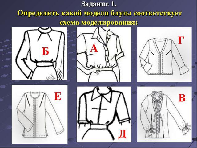 Задание 1. Определить какой модели блузы соответствует схема моделирования: Б...