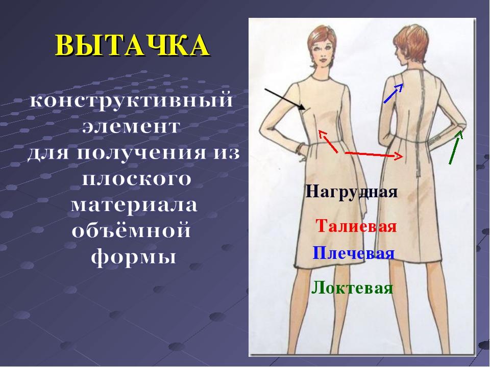 ВЫТАЧКА Нагрудная Талиевая Плечевая Локтевая