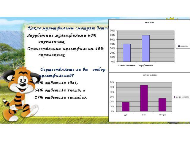 Какие мультфильмы смотрят дети? Зарубежные мультфильмы 60% опрошенных Отечест...