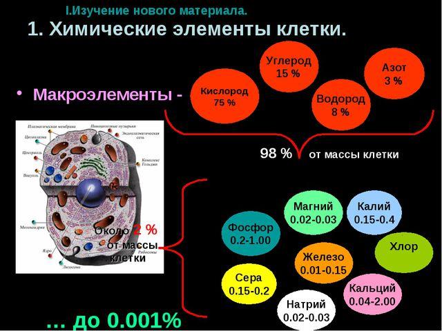 1. Химические элементы клетки. Макроэлементы - Водород 8 % Кислород 75 % Угле...
