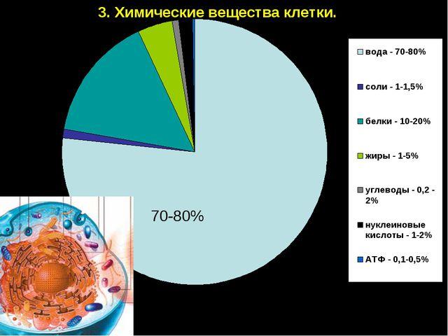 3. Химические вещества клетки. 70-80%