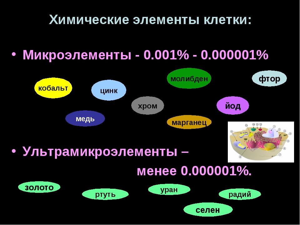 Химические элементы клетки: Микроэлементы - 0.001% - 0.000001% Ультрамикроэле...